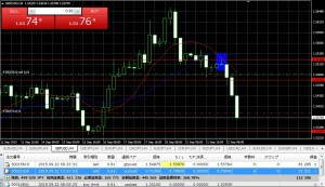 GBPUSD 4H Sep22 sell