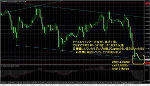 demo0930gbpcad-1h