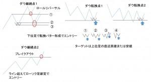 エントリ―ポイント図