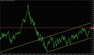 usdcad12-29day